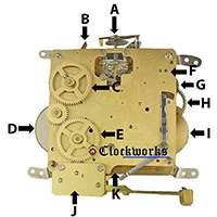 Hermle Clock Movement 340