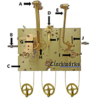 Kieninger Clock Parts KSU back diagram
