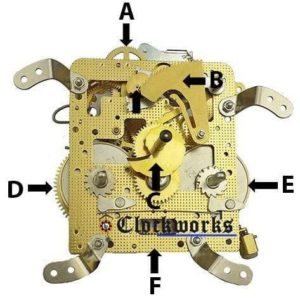 Hermle 140 Clock Movement Parts Front Diagram